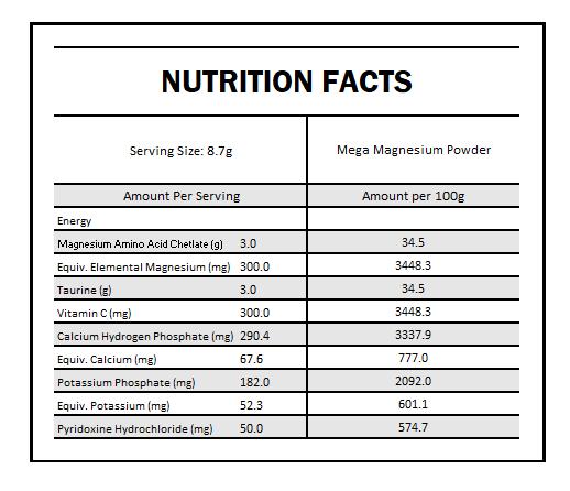 mega magnesium nutrition